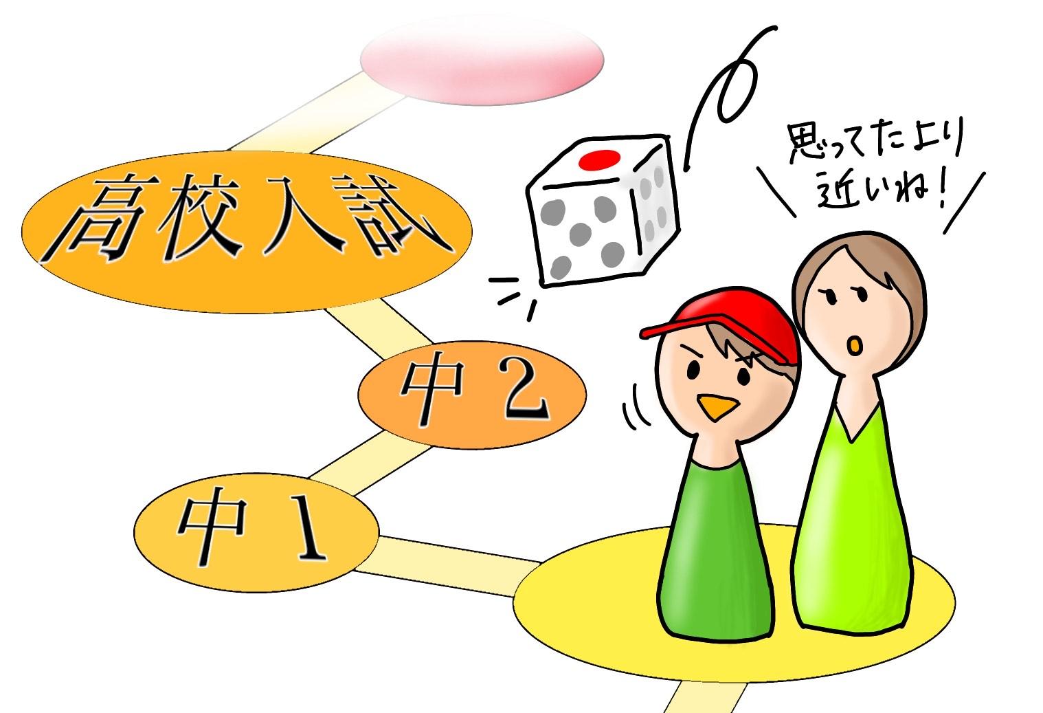 広島の公立高入試改革